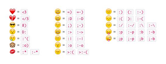 slack emoticon codes